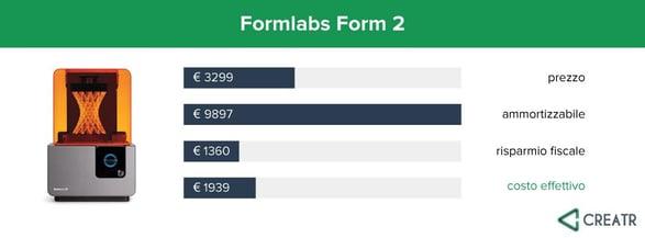 Acquisto di una stampante 3D Formlabs Form 2, con iperammortamento al 250%