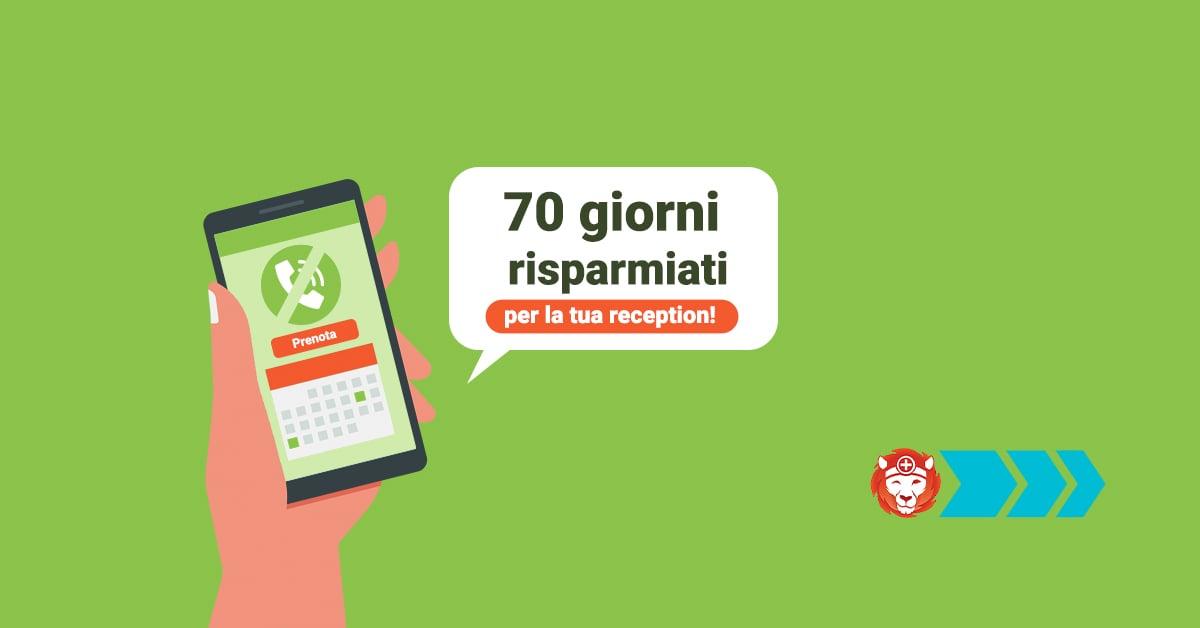 Scopri come la Prenotazione Online ti fa risparmiare 70 giorni all'anno