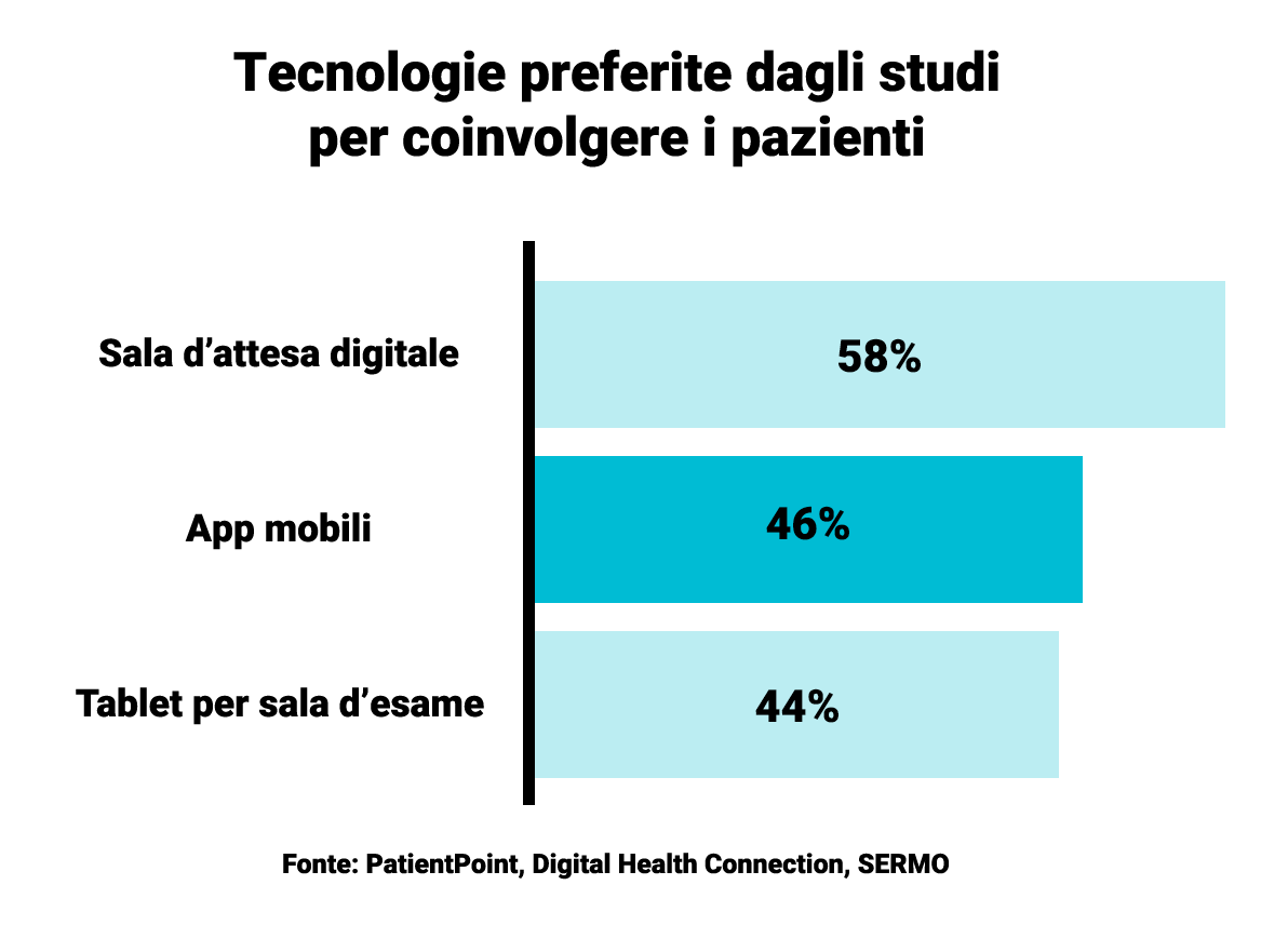 graph_cp1_pg3_technologies